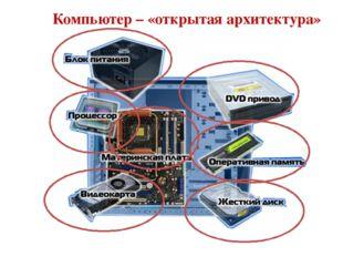 Основные компоненты ПК Просмотри видеосюжет об устройстве ПК и запиши термины