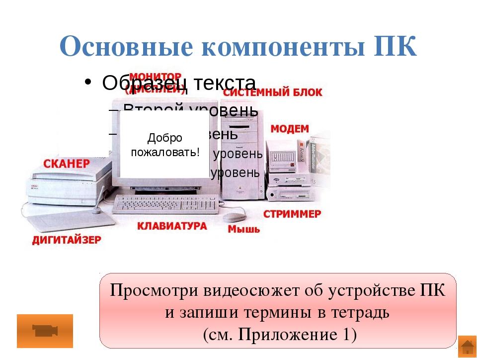 Задание Установите правильное соответствие, разместив названия компонентов ПК...