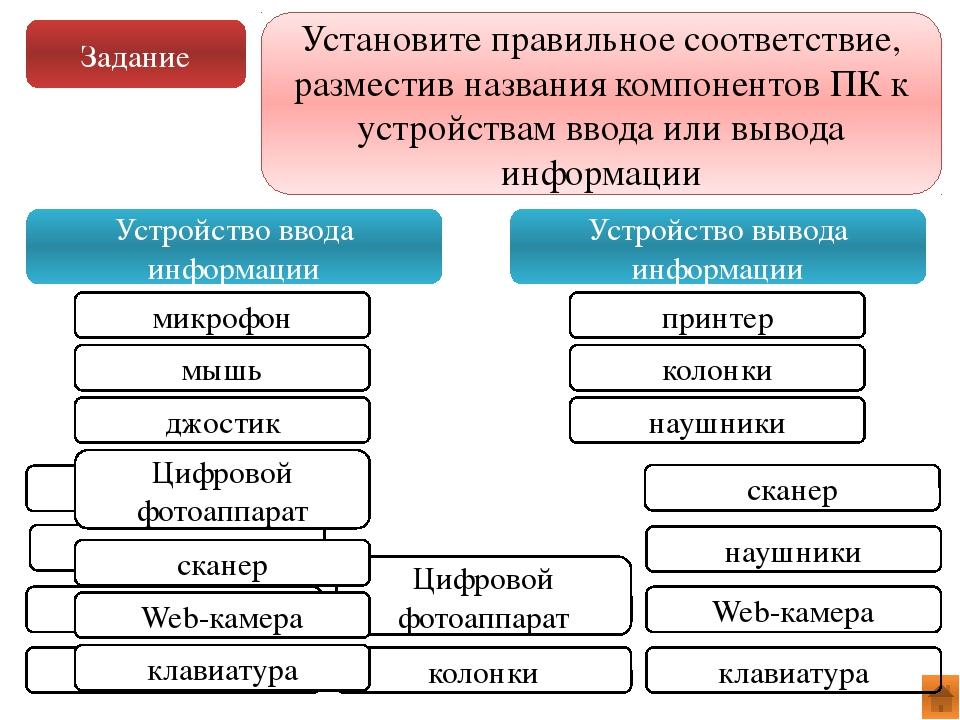 Использованные ресурсы http://im4-tub-ru.yandex.net/i?id=305943174-34-72&n=21...