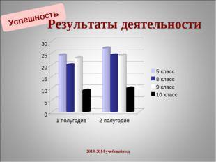 Успешность 2013-2014 учебный год Результаты деятельности 2013-2014 учебный год