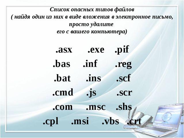 Список опасных типов файлов ( найдя один из них в виде вложения в электронное...