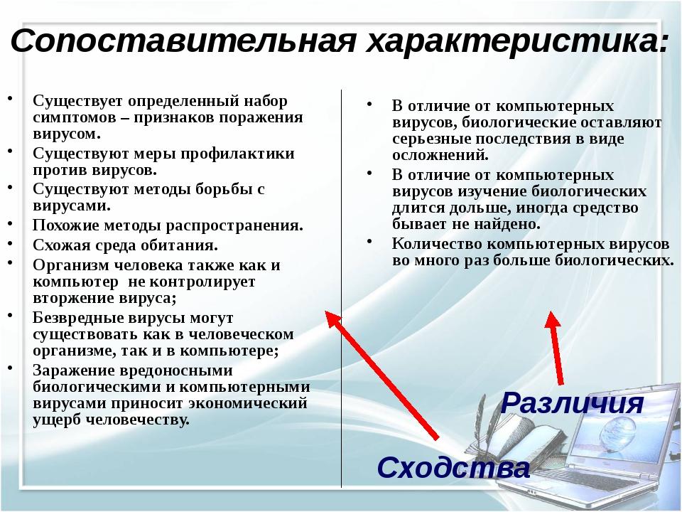 Сопоставительная характеристика: Существует определенный набор симптомов – пр...