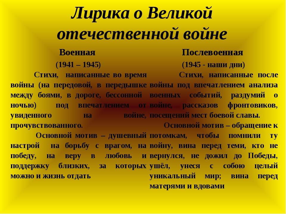 Лирика о Великой отечественной войне Военная Послевоенная (1941 – 1945) Стих...
