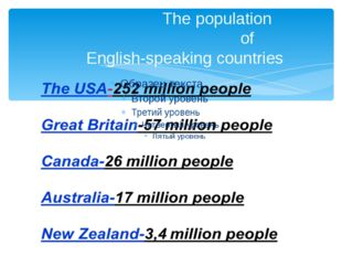 The population of English-speaking countries