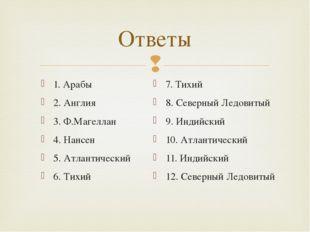 Ответы 1. Арабы 2. Англия 3. Ф.Магеллан 4. Нансен 5. Атлантический 6. Тихий 7