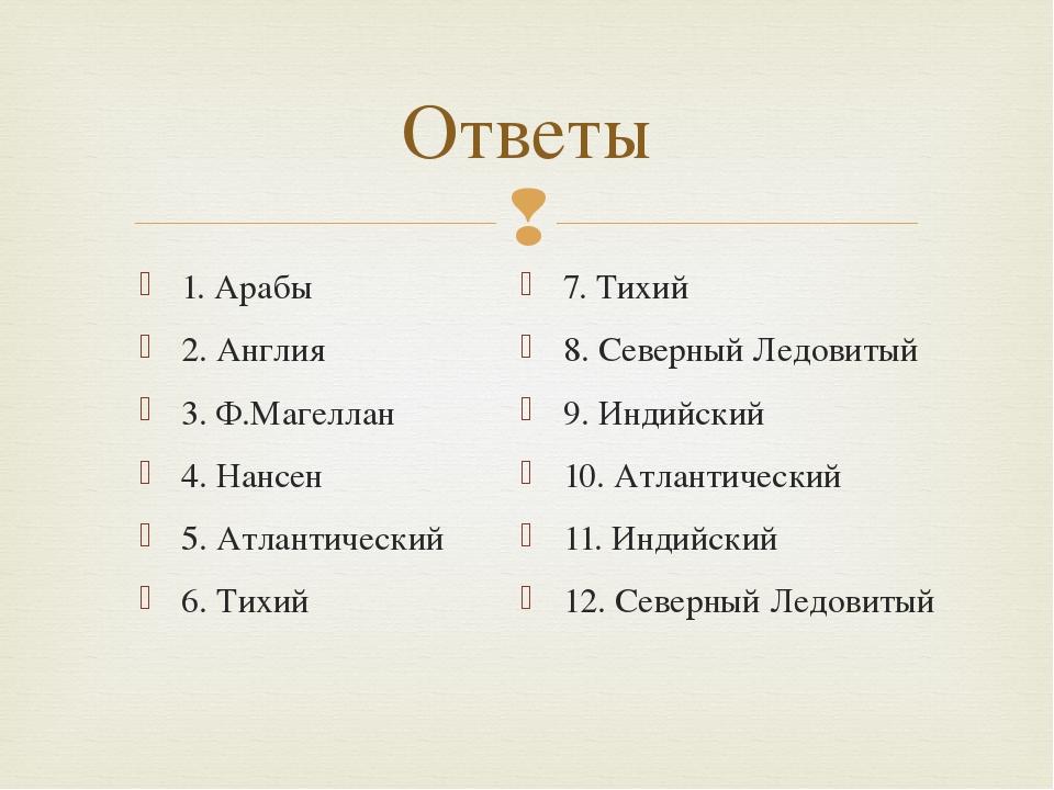Ответы 1. Арабы 2. Англия 3. Ф.Магеллан 4. Нансен 5. Атлантический 6. Тихий 7...