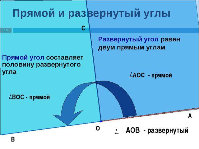 * Прямой и развернутый углы О А В Прямой угол составляет половину развернутог...