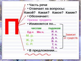 П Часть речи Отвечает на вопросы: Обозначает: Изменяется по… В предложении… К