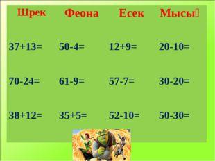 ШрекФеонаЕсекМысық 37+13=50-4=12+9=20-10= 70-24=61-9=57-7=30-20= 38+