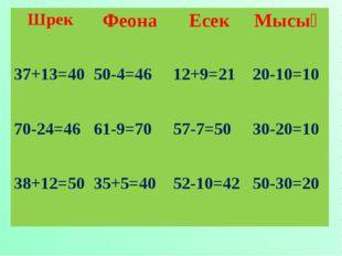 ШрекФеонаЕсекМысық 37+13=4050-4=4612+9=2120-10=10 70-24=4661-9=7057-7