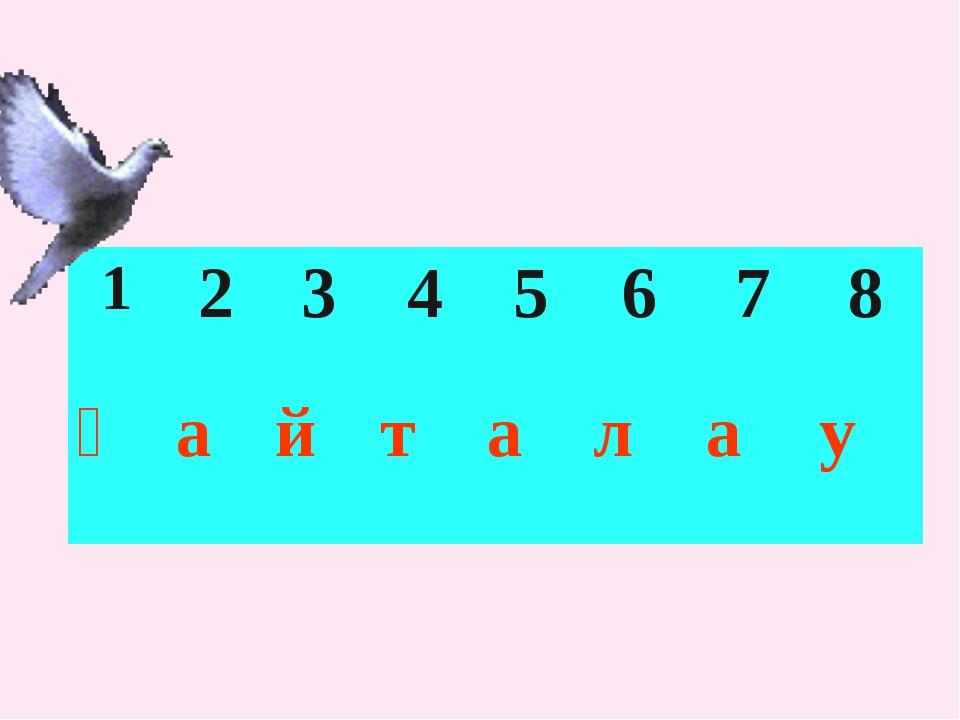 12345678 қайталау