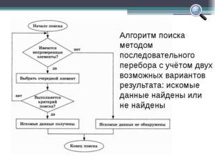 Алгоритм поиска методом последовательного перебора с учётом двух возможных ва