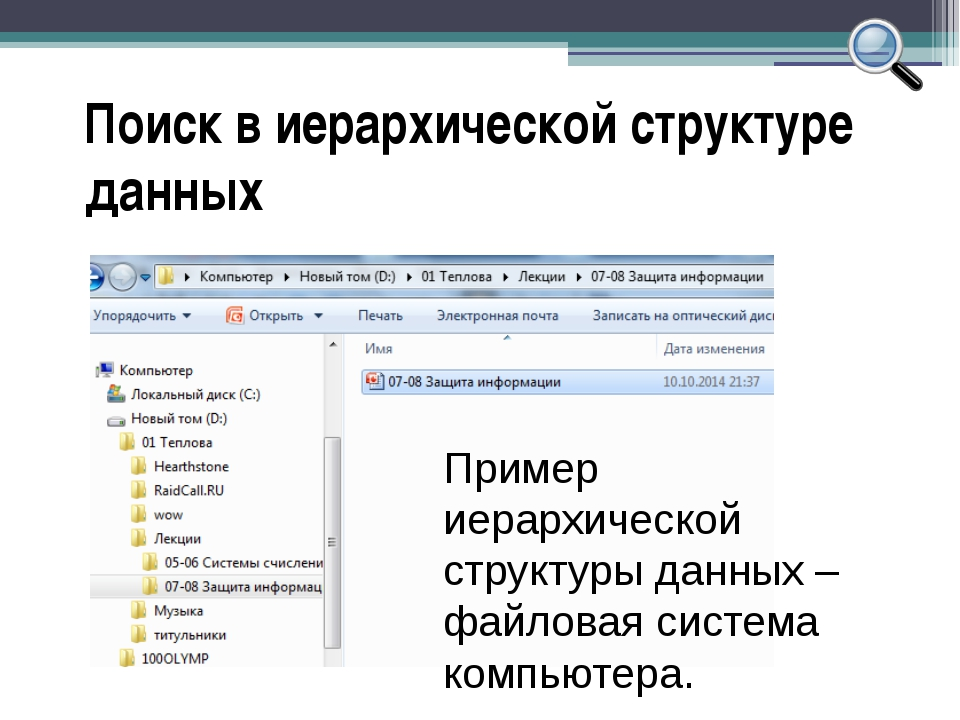 Поиск в иерархической структуре данных Пример иерархической структуры данных...