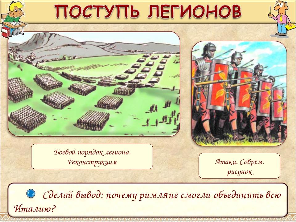Боевой порядок легиона. Реконструкция Атака. Соврем. рисунок