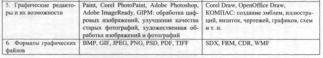 http://doc4web.ru/uploads/files/45/45107/hello_html_26bd74e8.png