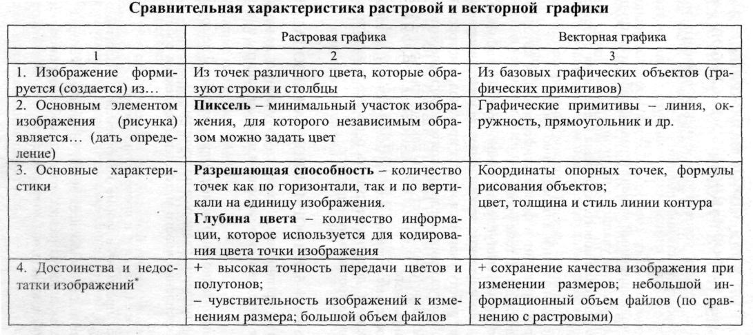 http://doc4web.ru/uploads/files/45/45107/hello_html_7128e9f9.png