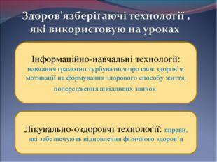 Інформаційно-навчальні технології: навчання грамотно турбуватися про своє зд