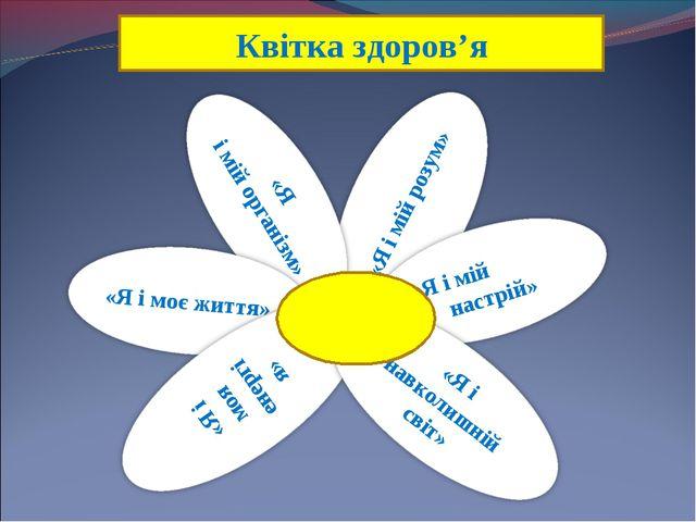 Квітка здоров'я