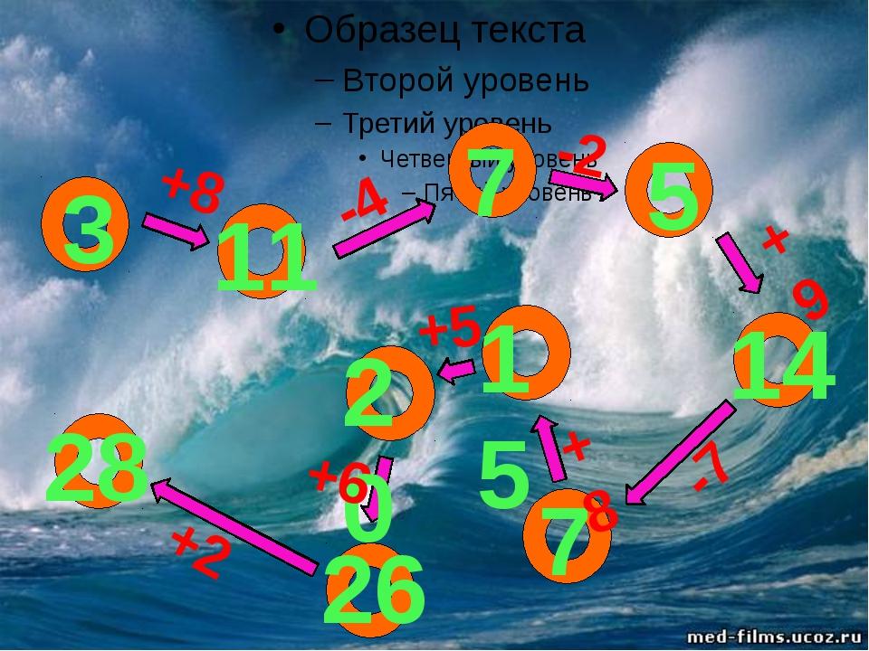 3 +8 11 -4 7 -2 5 +9 14 -7 7 +8 15 +5 20 +6 26 +2 28