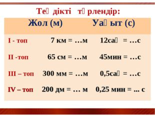 Теңдікті түрлендір: Жол (м) Уақыт (с) I - топ 7 км = …м12сағ = …с II -топ