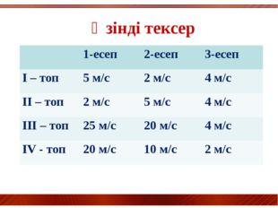 Өзінді тексер 1-есеп2-есеп3-есеп I – топ5 м/с2 м/с4 м/с II – топ2 м/с