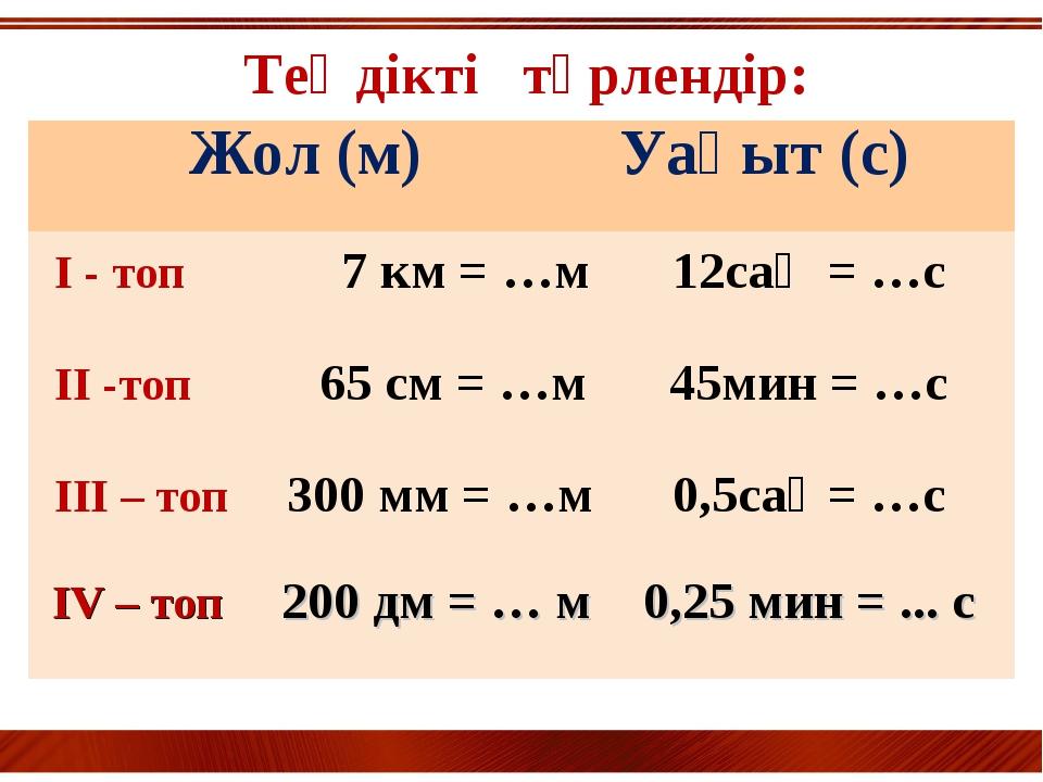Теңдікті түрлендір: Жол (м) Уақыт (с) I - топ 7 км = …м12сағ = …с II -топ...