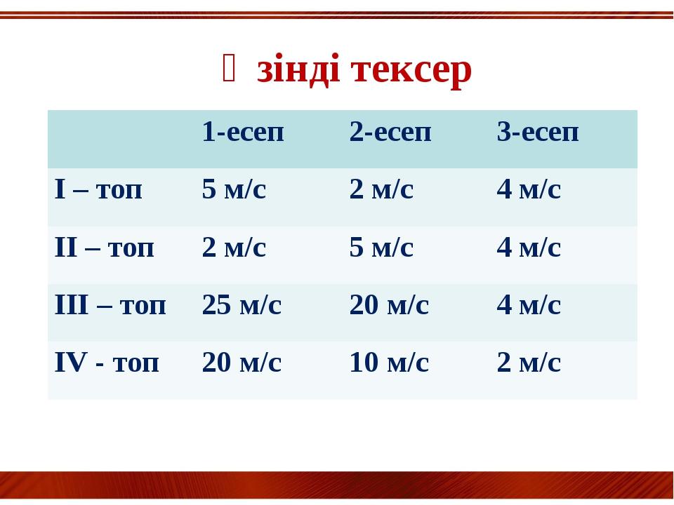 Өзінді тексер 1-есеп2-есеп3-есеп I – топ5 м/с2 м/с4 м/с II – топ2 м/с...