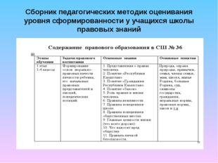 Сборник педагогических методик оценивания уровня сформированности у учащихся