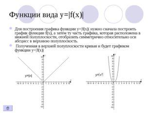 Функции вида y=|f(x)| Для построения графика функции y=|f(x)| нужно сначала п
