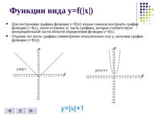 Функции вида y=f(|x|) Для построения графика функции y=f(|x|) нужно сначала п
