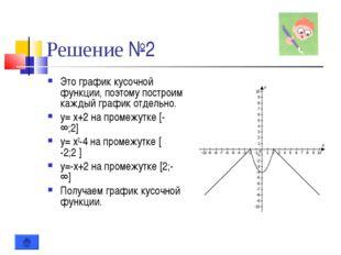 Решение №2 Это график кусочной функции, поэтому построим каждый график отдель