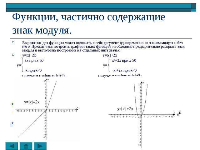 Функции, частично содержащие знак модуля. Выражение для функции может включат...