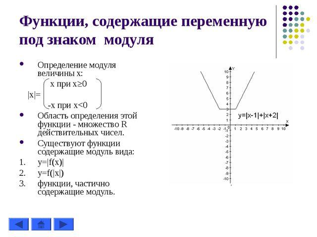 Функции, содержащие переменную под знаком модуля Определение модуля величины...
