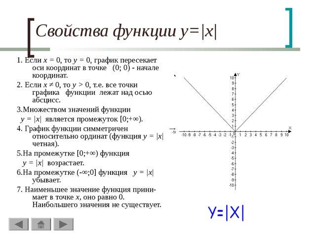 Свойства функции y=|x| 1. Если х = 0, то у = 0, график пересекает оси координ...
