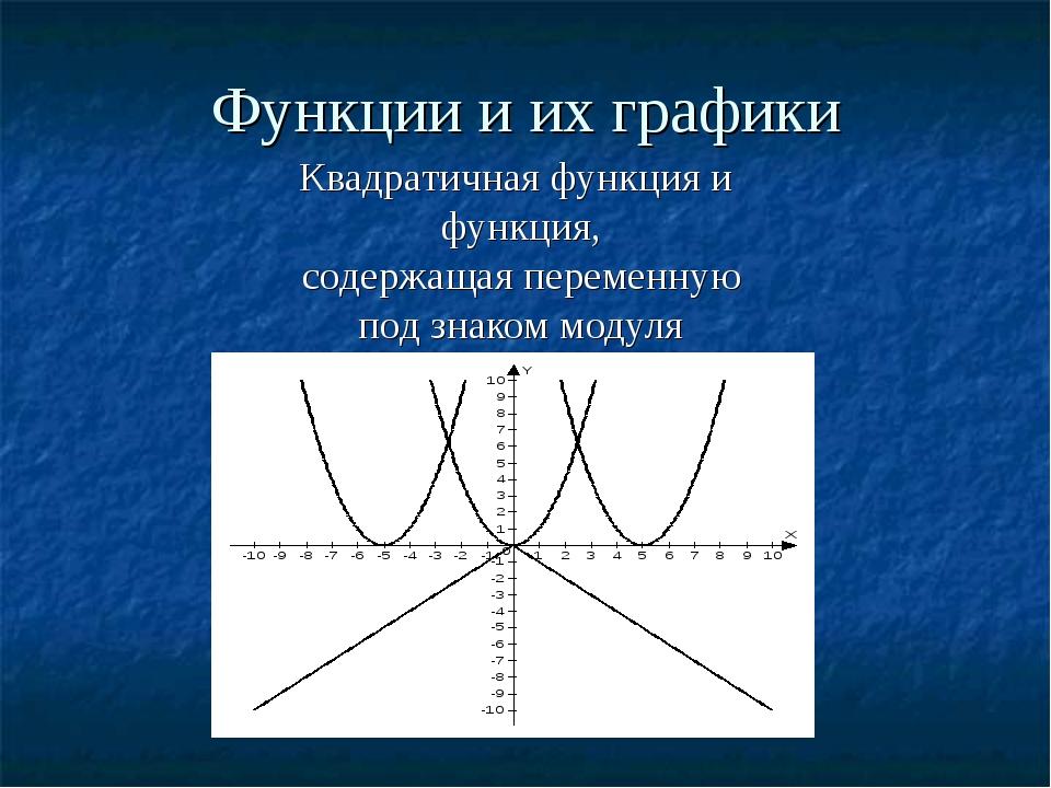 Функции и их графики Квадратичная функция и функция, содержащая переменную по...