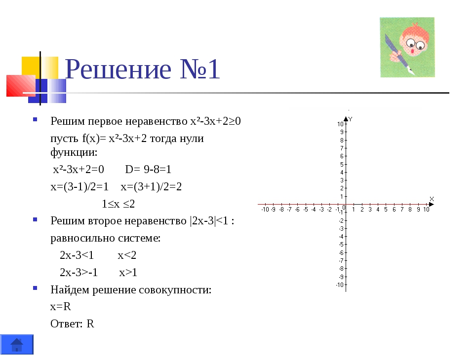 Решение №1 Решим первое неравенство x²-3x+2≥0 пусть f(x)= x²-3x+2 тогда нули...