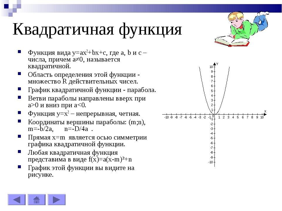 Квадратичная функция Функция вида y=ax2+bx+c, где a, b и c – числа, причем a...