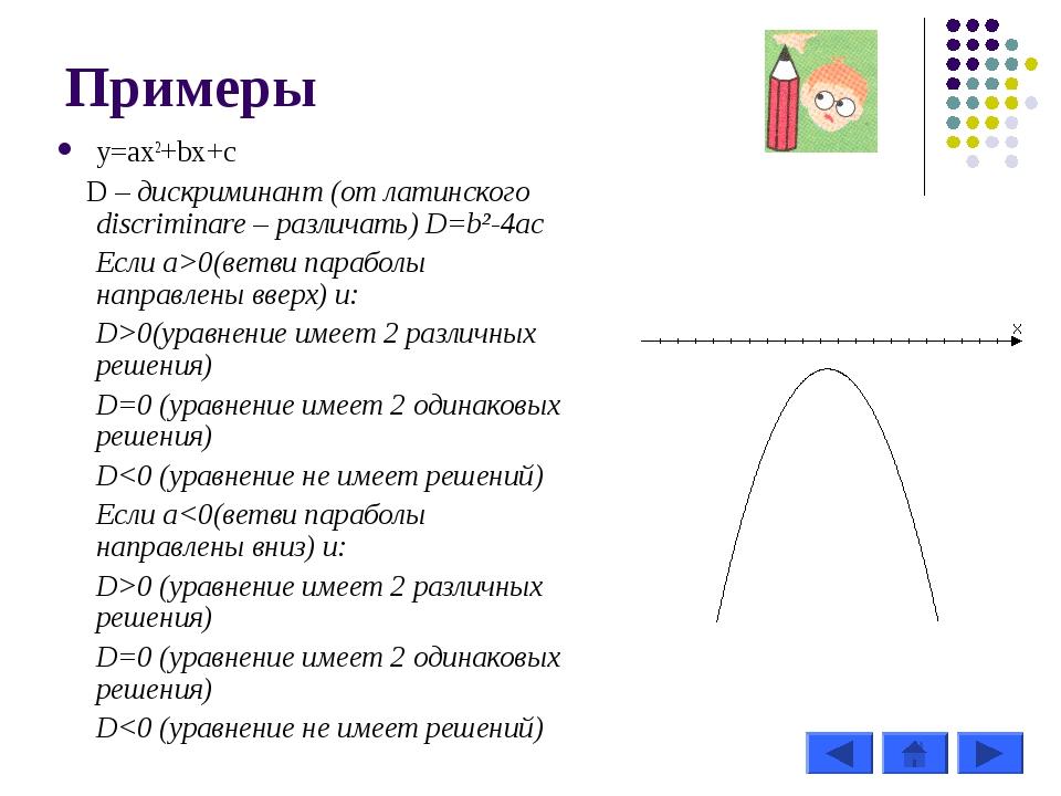 Примеры y=ax2+bx+c D – дискриминант (от латинского discriminare – различать)...