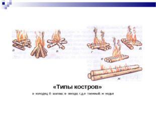 «Типы костров» а- колодец; б- шалаш; в- звезда; г,д,е- таежный; ж- нодья