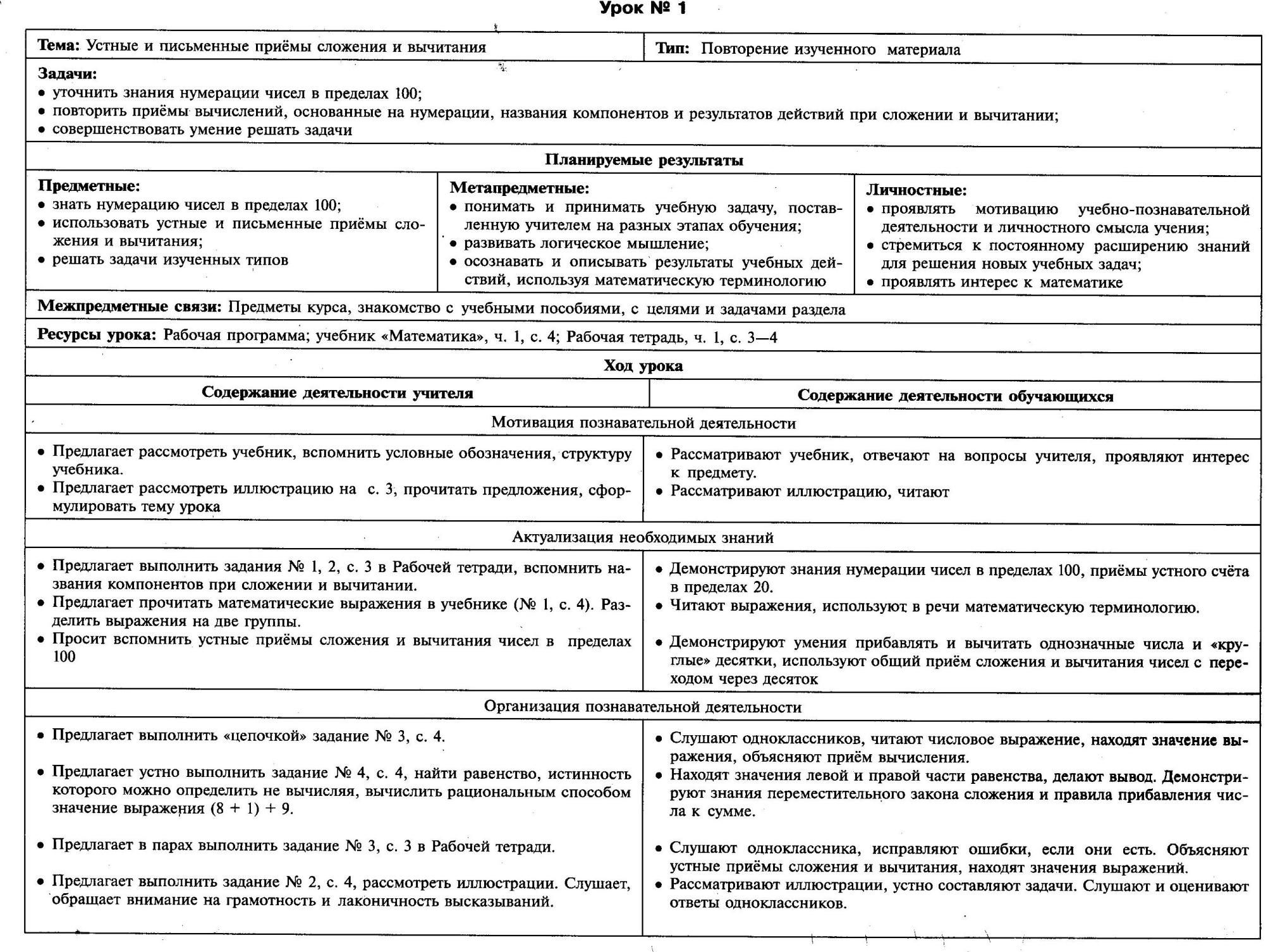 C:\Documents and Settings\Admin\Мои документы\Мои рисунки\1241.jpg