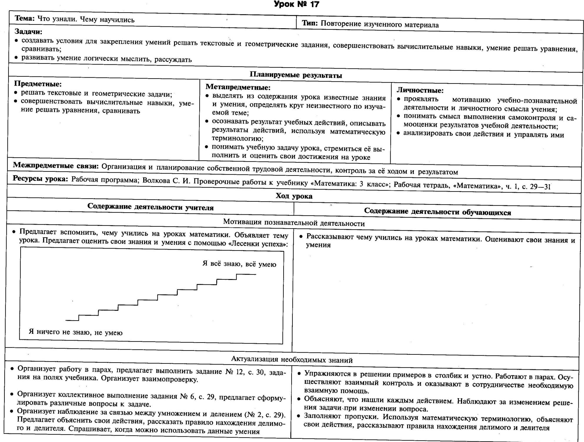 C:\Documents and Settings\Admin\Мои документы\Мои рисунки\1277.jpg