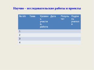 Научно – исследовательские работы и проекты № п/пТемаУровень участия, работ