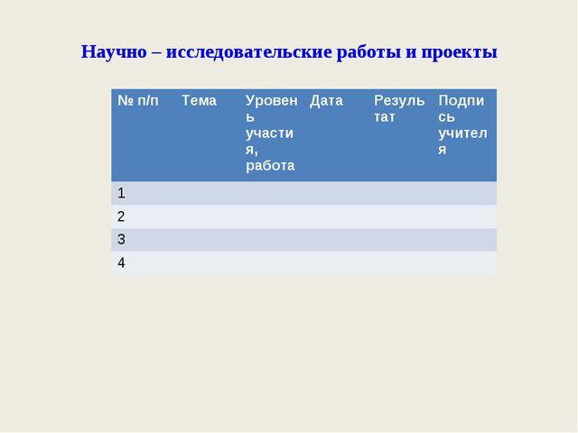 Научно – исследовательские работы и проекты № п/пТемаУровень участия, работ...