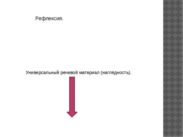 Рефлексия. Универсальный речевой материал (наглядность).