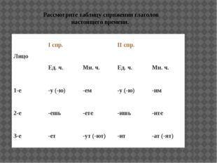 Рассмотрите таблицу спряжения глаголов настоящего времени. Лицо Iспр. II спр