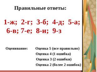 Правильные ответы: 1-ж; 2-г; 3-б; 4-д; 5-а; 6-в; 7-е; 8-и; 9-з Оценивание: О