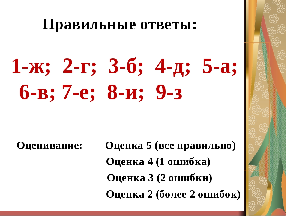 Правильные ответы: 1-ж; 2-г; 3-б; 4-д; 5-а; 6-в; 7-е; 8-и; 9-з Оценивание: О...