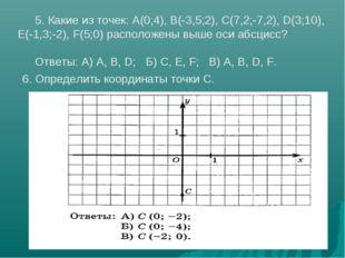 5. Какие из точек: А(0;4), В(-3,5;2), С(7,2;-7,2), D(3;10), Е(-1,3;-2), F(5;0