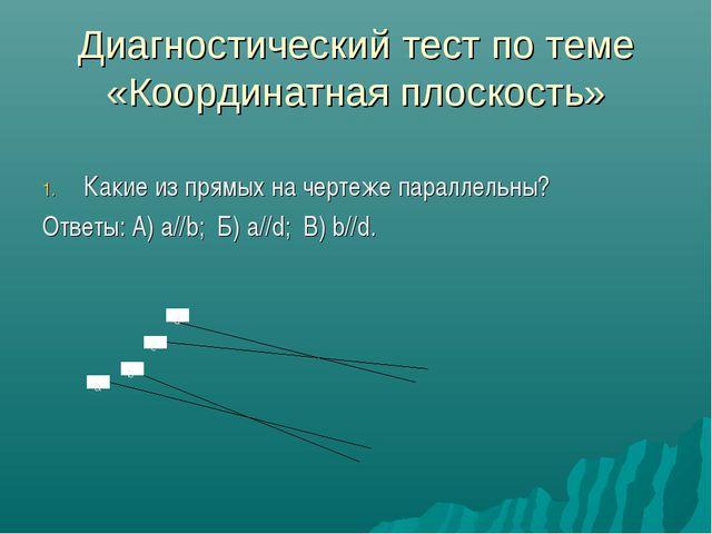 Диагностический тест по теме «Координатная плоскость» Какие из прямых на черт...