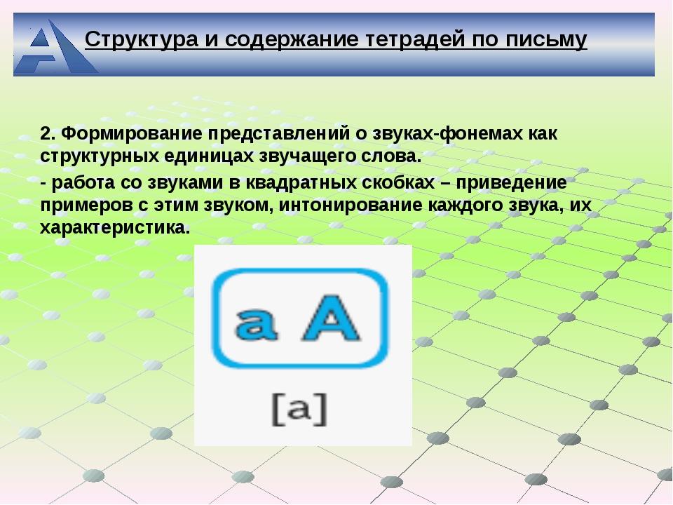 Структура и содержание тетрадей по письму 2. Формирование представлений о зву...